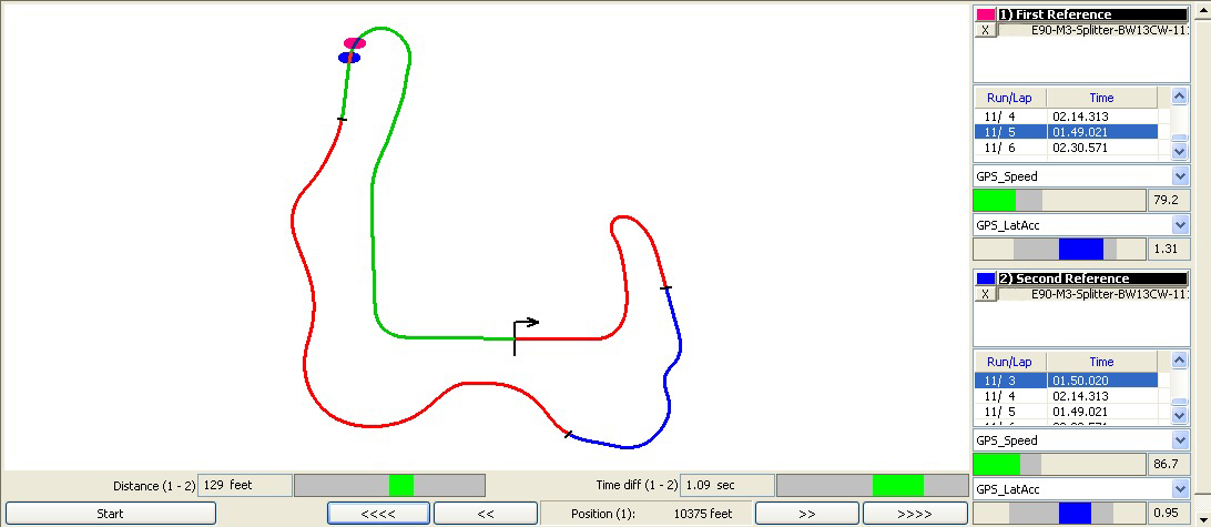 track data acquisition systems / your experience - BMW M3